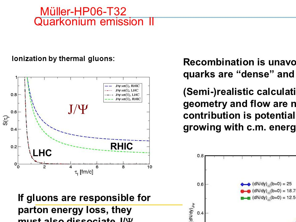 34 / 7 Müller-HP06-T32 Quarkonium emission II Ionization by thermal gluons: J/  LHC RHIC Recombination is unavoidable, if c- quarks are dense and thermalized.