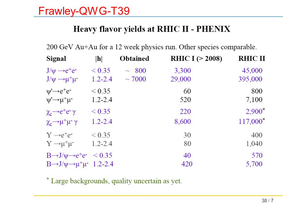 38 / 7 Frawley-QWG-T39