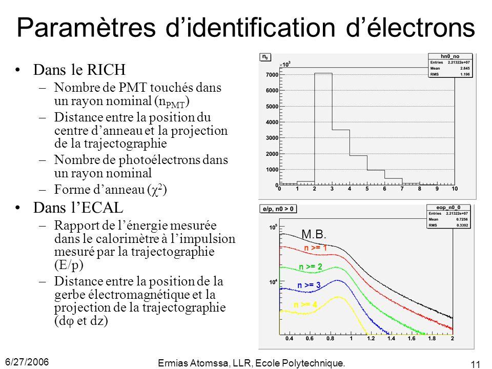 6/27/2006 Ermias Atomssa, LLR, Ecole Polytechnique. 11 Paramètres d'identification d'électrons Dans le RICH –Nombre de PMT touchés dans un rayon nomin