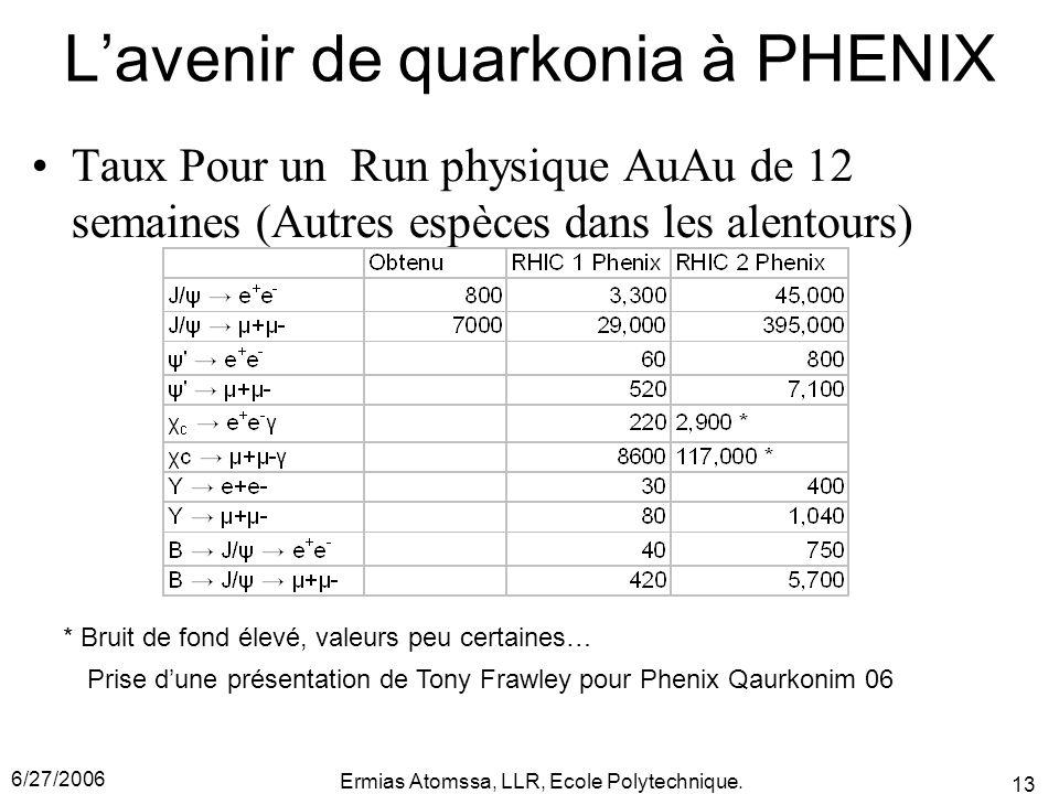 6/27/2006 Ermias Atomssa, LLR, Ecole Polytechnique. 13 L'avenir de quarkonia à PHENIX Taux Pour un Run physique AuAu de 12 semaines (Autres espèces da