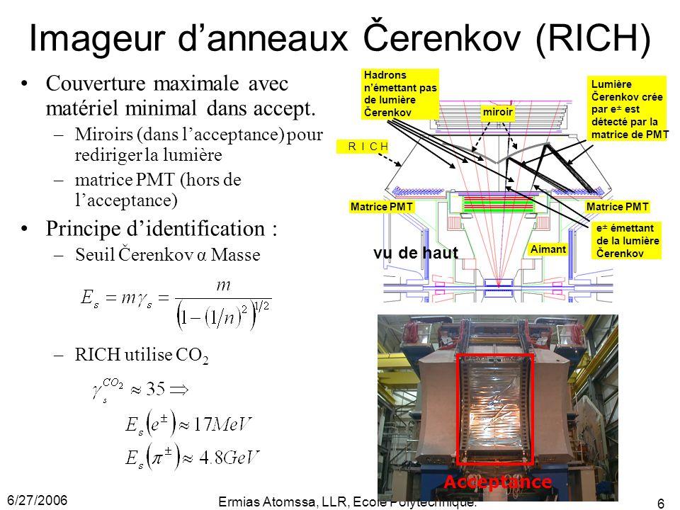6/27/2006 Ermias Atomssa, LLR, Ecole Polytechnique. 6 Imageur d'anneaux Čerenkov (RICH) Couverture maximale avec matériel minimal dans accept. –Miroir