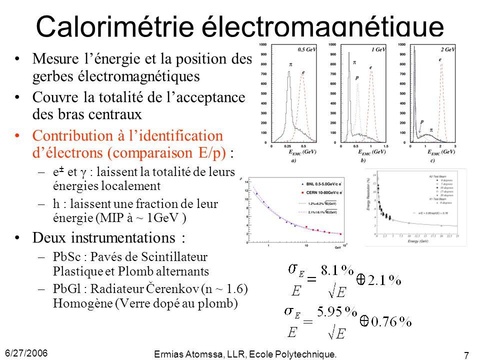 6/27/2006 Ermias Atomssa, LLR, Ecole Polytechnique. 7 Calorimétrie électromagnétique Mesure l'énergie et la position des gerbes électromagnétiques Cou