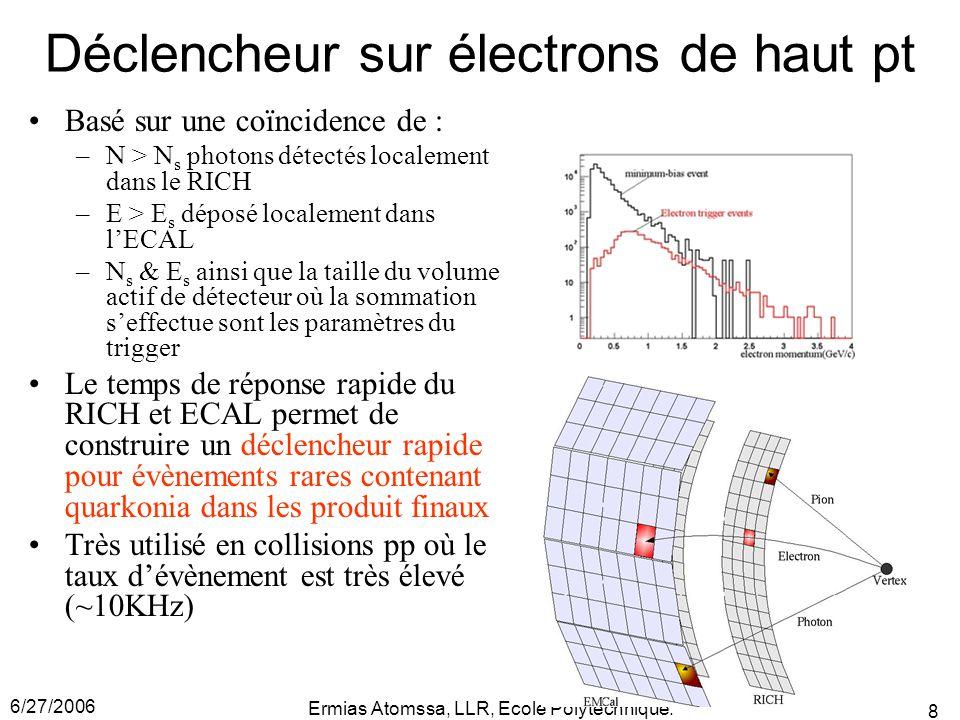 6/27/2006 Ermias Atomssa, LLR, Ecole Polytechnique. 8 Déclencheur sur électrons de haut pt Basé sur une coïncidence de : –N > N s photons détectés loc