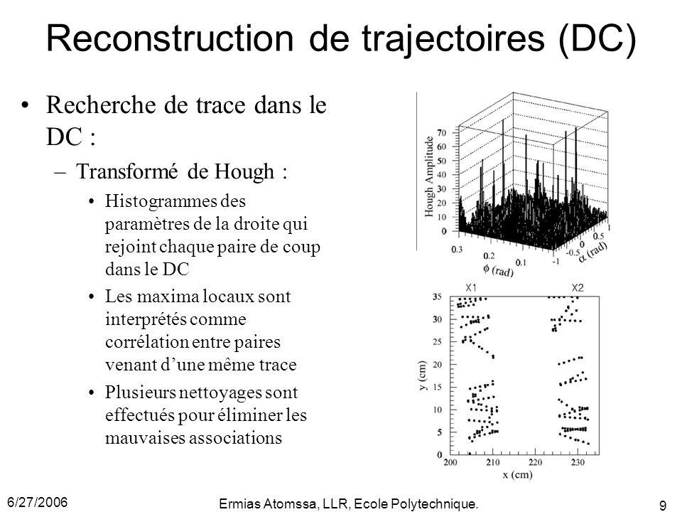 6/27/2006 Ermias Atomssa, LLR, Ecole Polytechnique. 9 Reconstruction de trajectoires (DC) Recherche de trace dans le DC : –Transformé de Hough : Histo