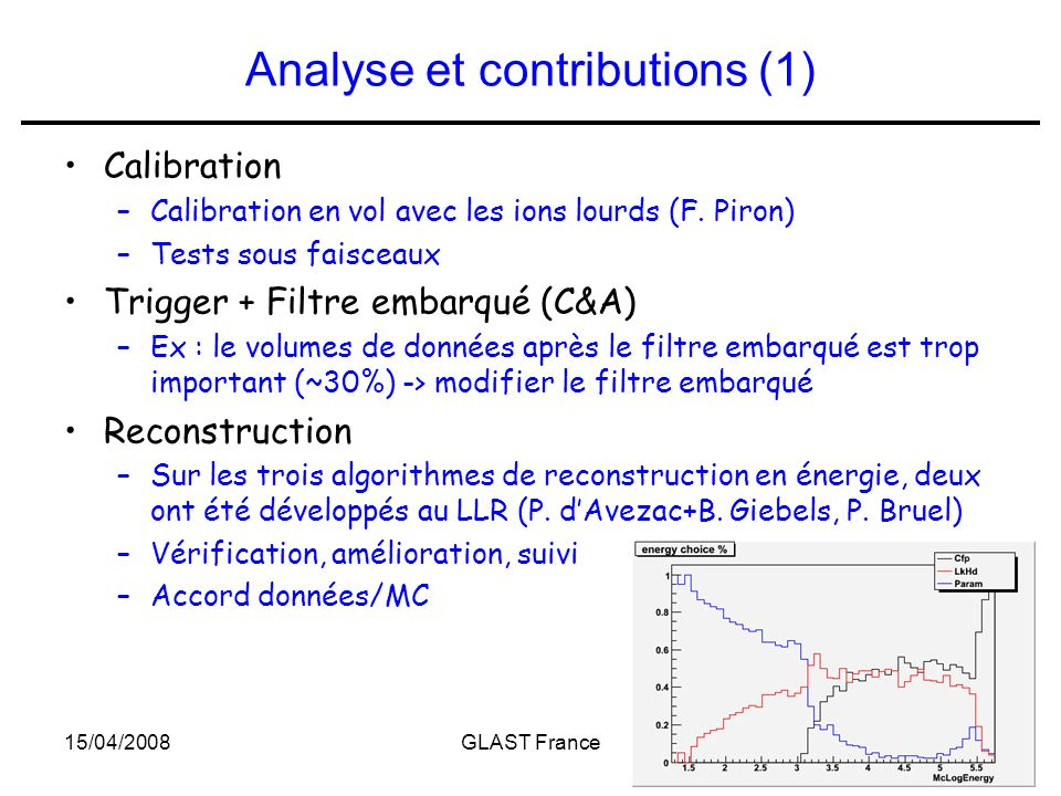15/04/2008GLAST France3 Analyse et contributions (1) Calibration –Calibration en vol avec les ions lourds (F.