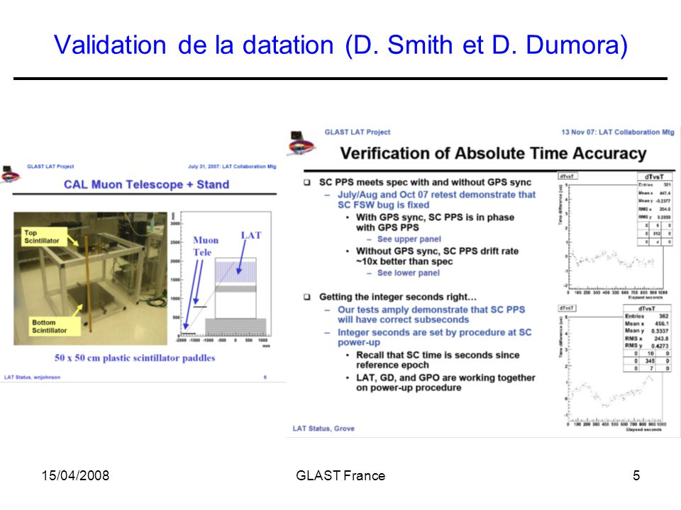15/04/2008GLAST France5 Validation de la datation (D. Smith et D. Dumora)