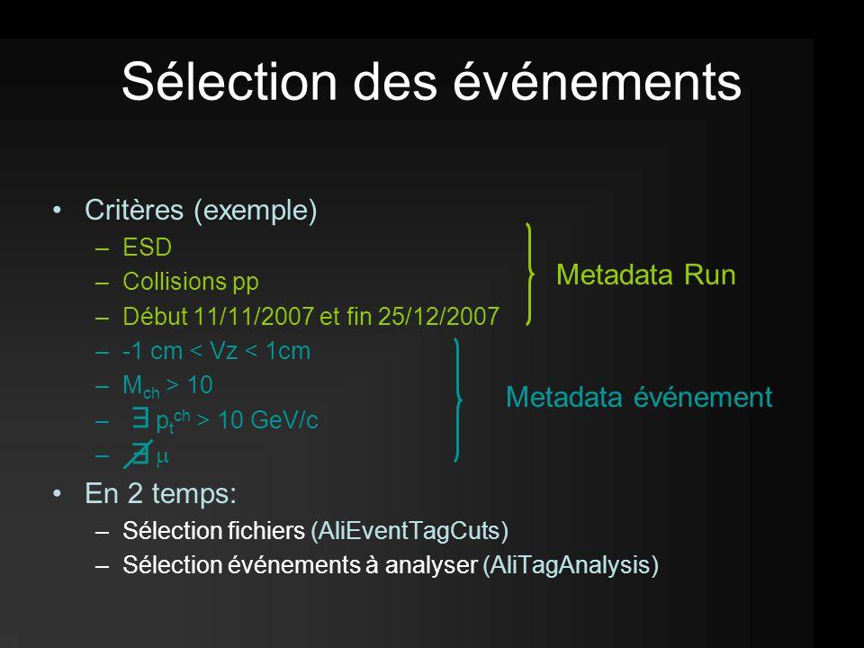 Sélection des événements Critères (exemple) –ESD –Collisions pp –Début 11/11/2007 et fin 25/12/2007 –-1 cm < Vz < 1cm –M ch > 10 – p t ch > 10 GeV/c –  En 2 temps: –Sélection fichiers (AliEventTagCuts) –Sélection événements à analyser (AliTagAnalysis) E E Metadata Run Metadata événement