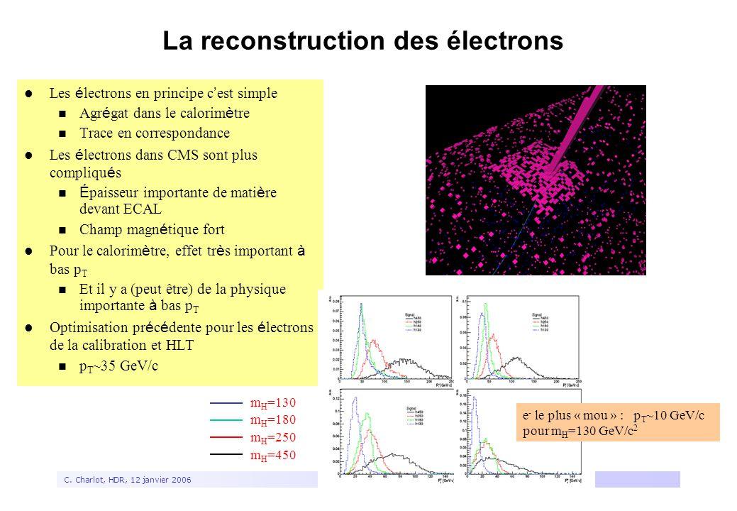 4 C. Charlot, HDR, 12 janvier 2006 La reconstruction des électrons p T (1)p T (2) p T (3)p T (4) m H =130 m H =180 m H =250 m H =450 Les é lectrons en