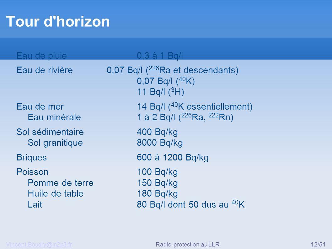 Vincent.Boudry@in2p3.frRadio-protection au LLR12/51 Tour d horizon Eau de pluie 0,3 à 1 Bq/l Eau de rivière 0,07 Bq/l ( 226 Ra et descendants) 0,07 Bq/l ( 40 K) 11 Bq/l ( 3 H) Eau de mer14 Bq/l ( 40 K essentiellement) Eau minérale 1 à 2 Bq/l ( 226 Ra, 222 Rn) Sol sédimentaire 400 Bq/kg Sol granitique 8000 Bq/kg Briques600 à 1200 Bq/kg Poisson100 Bq/kg Pomme de terre 150 Bq/kg Huile de table180 Bq/kg Lait80 Bq/l dont 50 dus au 40 K
