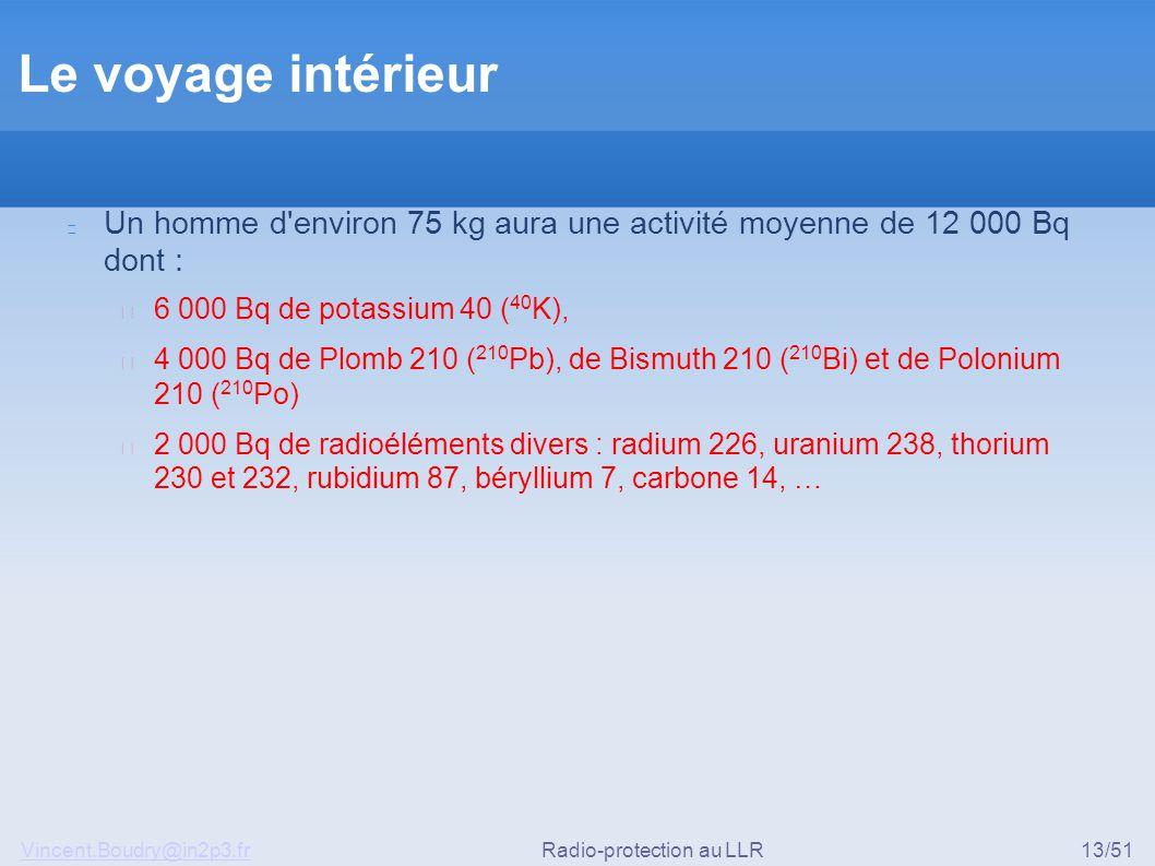 Vincent.Boudry@in2p3.frRadio-protection au LLR13/51 Le voyage intérieur Un homme d environ 75 kg aura une activité moyenne de 12 000 Bq dont : ▶ 6 000 Bq de potassium 40 ( 40 K), ▶ 4 000 Bq de Plomb 210 ( 210 Pb), de Bismuth 210 ( 210 Bi) et de Polonium 210 ( 210 Po) ▶ 2 000 Bq de radioéléments divers : radium 226, uranium 238, thorium 230 et 232, rubidium 87, béryllium 7, carbone 14, …