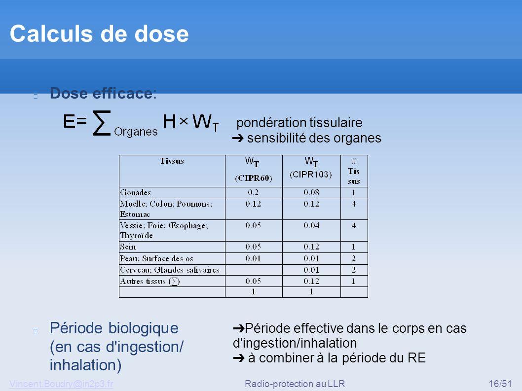 Vincent.Boudry@in2p3.frRadio-protection au LLR16/51 Calculs de dose Dose efficace: Période biologique (en cas d'ingestion/ inhalation) pondération tis