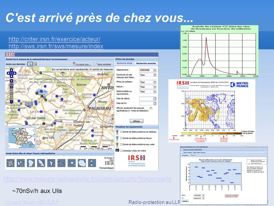 Vincent.Boudry@in2p3.frRadio-protection au LLR18/51 C'est arrivé près de chez vous... http://criter.irsn.fr/exercice/acteur/ http://sws.irsn.fr/sws/me