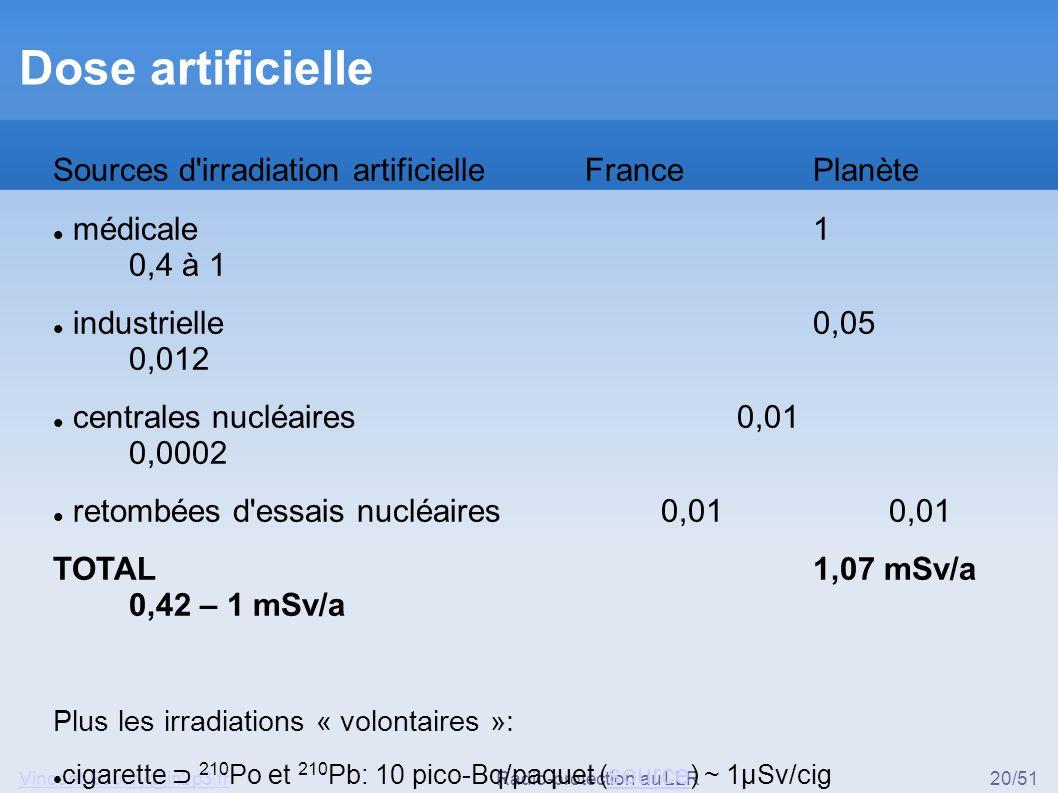 Vincent.Boudry@in2p3.frRadio-protection au LLR20/51 Dose artificielle Sources d'irradiation artificielle France Planète médicale 1 0,4 à 1 industri