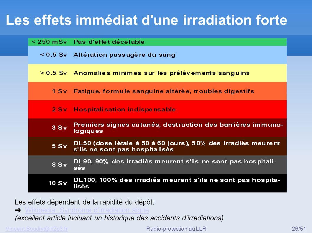 Vincent.Boudry@in2p3.frRadio-protection au LLR26/51 Les effets immédiat d'une irradiation forte Les effets dépendent de la rapidité du dépôt: ➔ Wikipe