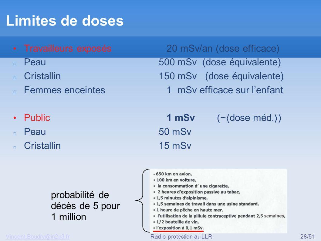 Vincent.Boudry@in2p3.frRadio-protection au LLR28/51 Limites de doses Travailleurs exposés 20 mSv/an (dose efficace) Peau500 mSv (dose équivalente) Cri