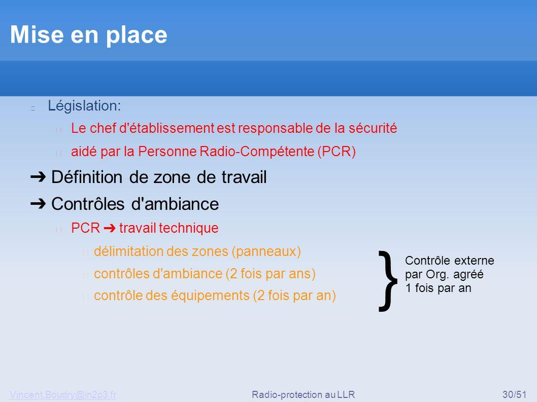 Vincent.Boudry@in2p3.frRadio-protection au LLR30/51 Mise en place Législation: ▶ Le chef d'établissement est responsable de la sécurité ▶ aidé par la