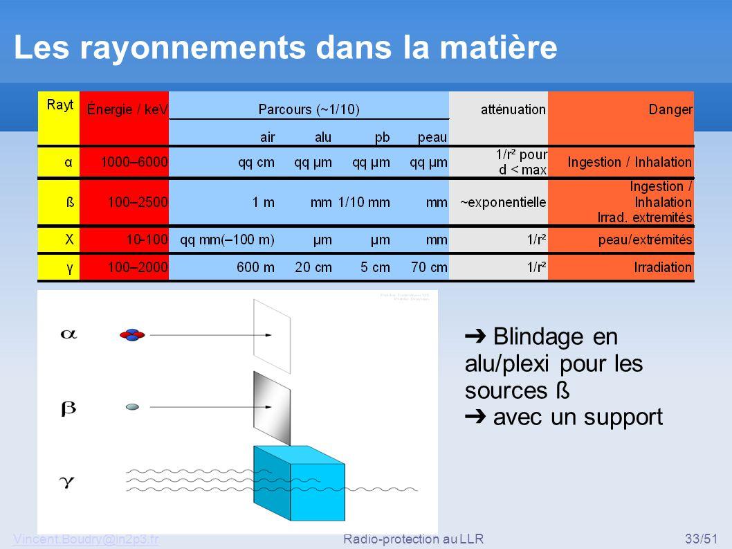 Vincent.Boudry@in2p3.frRadio-protection au LLR33/51 Les rayonnements dans la matière ➔ Blindage en alu/plexi pour les sources ß ➔ avec un support