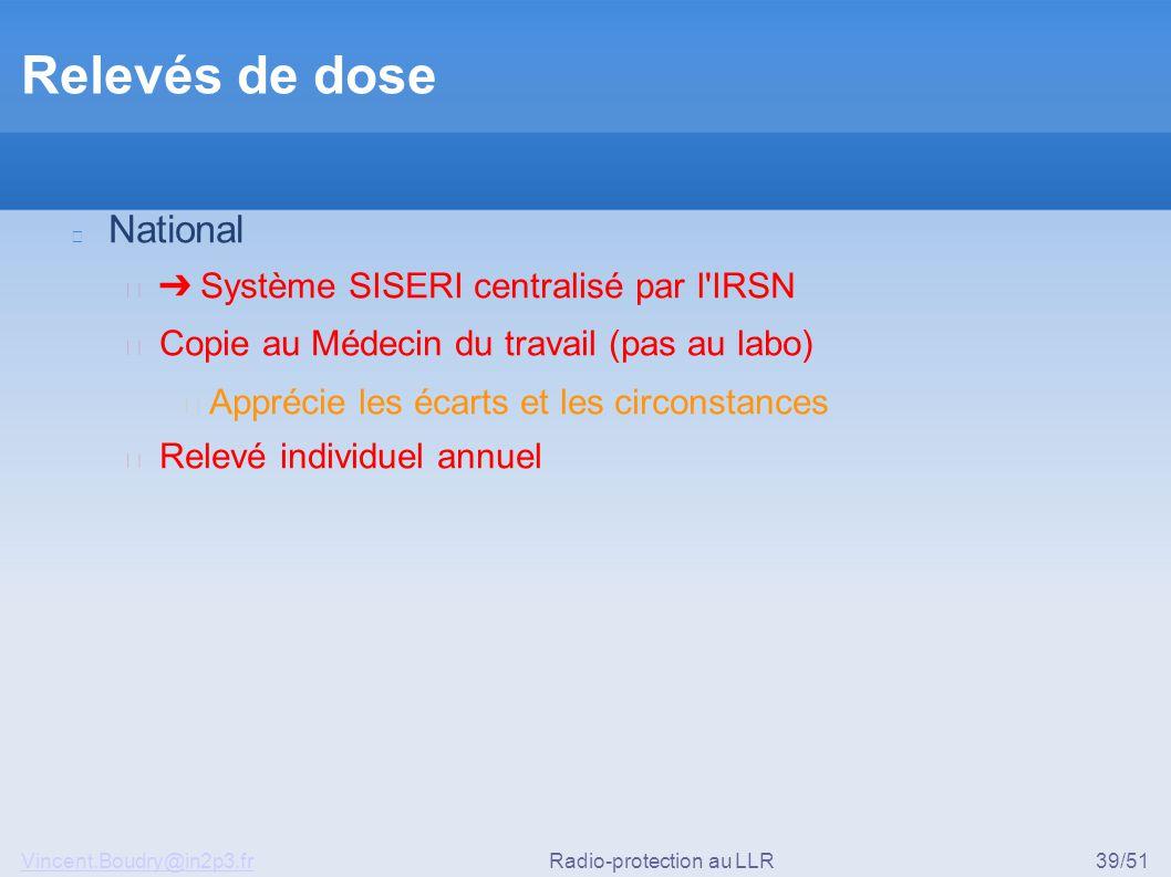 Vincent.Boudry@in2p3.frRadio-protection au LLR39/51 Relevés de dose National ▶ ➔ Système SISERI centralisé par l'IRSN ▶ Copie au Médecin du travail (p