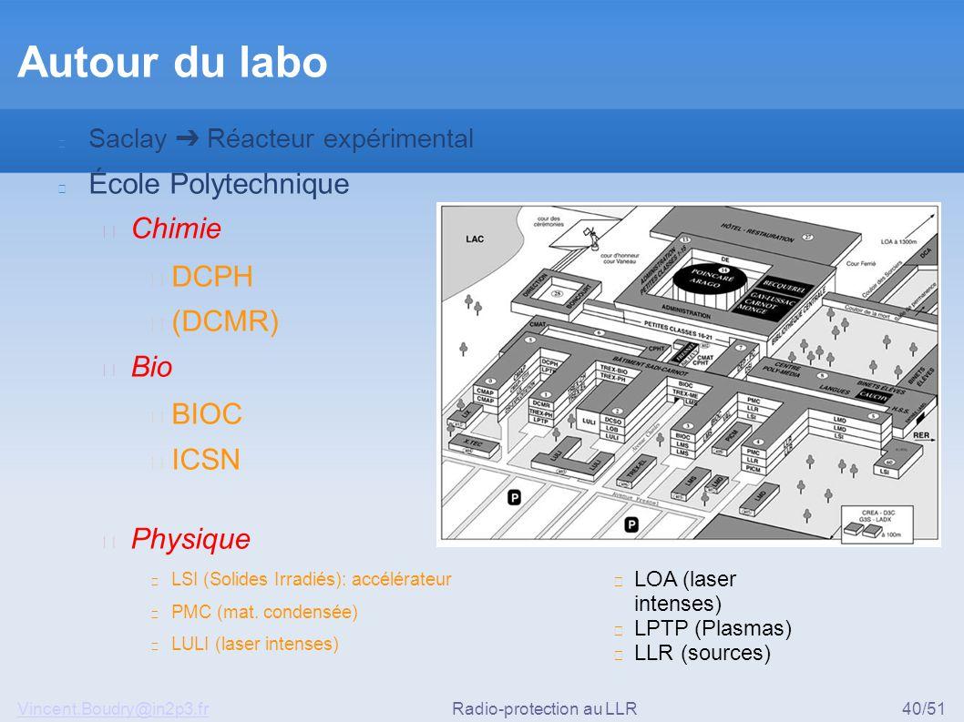 Vincent.Boudry@in2p3.frRadio-protection au LLR40/51 Autour du labo Saclay ➔ Réacteur expérimental École Polytechnique ▶ Chimie ◆ DCPH ◆ (DCMR) ▶ Bio ◆ BIOC ◆ ICSN ▶ Physique ◆ LSI (Solides Irradiés): accélérateur ◆ PMC (mat.
