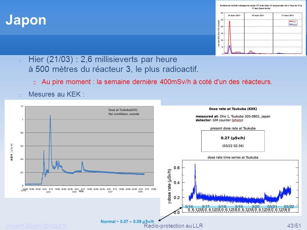Vincent.Boudry@in2p3.frRadio-protection au LLR43/51 Japon Hier (21/03) : 2,6 millisieverts par heure à 500 mètres du réacteur 3, le plus radioactif. ▶