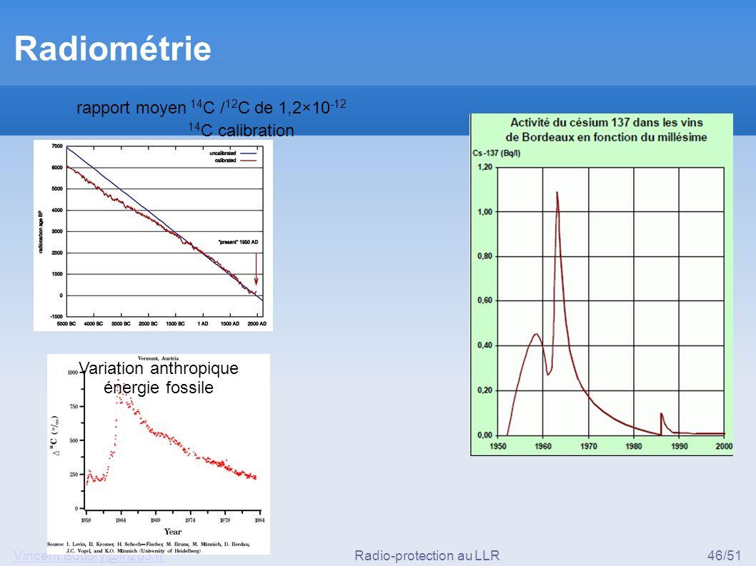 Vincent.Boudry@in2p3.frRadio-protection au LLR46/51 Radiométrie 14 C calibration rapport moyen 14 C / 12 C de 1,2×10 -12 Variation anthropique énergie fossile