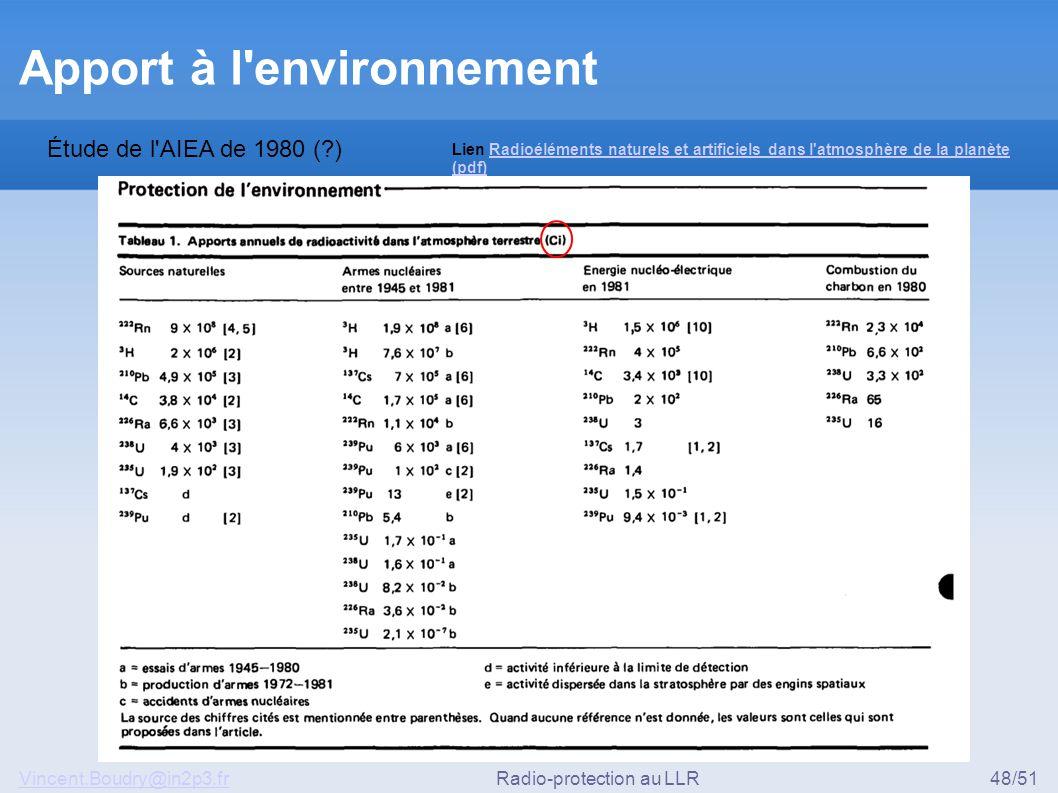 Vincent.Boudry@in2p3.frRadio-protection au LLR48/51 Apport à l environnement Étude de l AIEA de 1980 (?) Lien Radioéléments naturels et artificiels dans l atmosphère de la planète (pdf)Radioéléments naturels et artificiels dans l atmosphère de la planète (pdf)