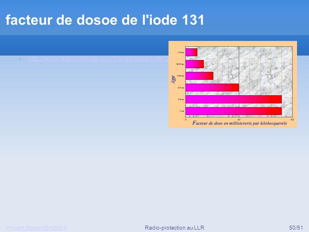 Vincent.Boudry@in2p3.frRadio-protection au LLR50/51 facteur de dosoe de l'iode 131 http://www.laradioactivite.com/fr/site/pages/liode131.htm