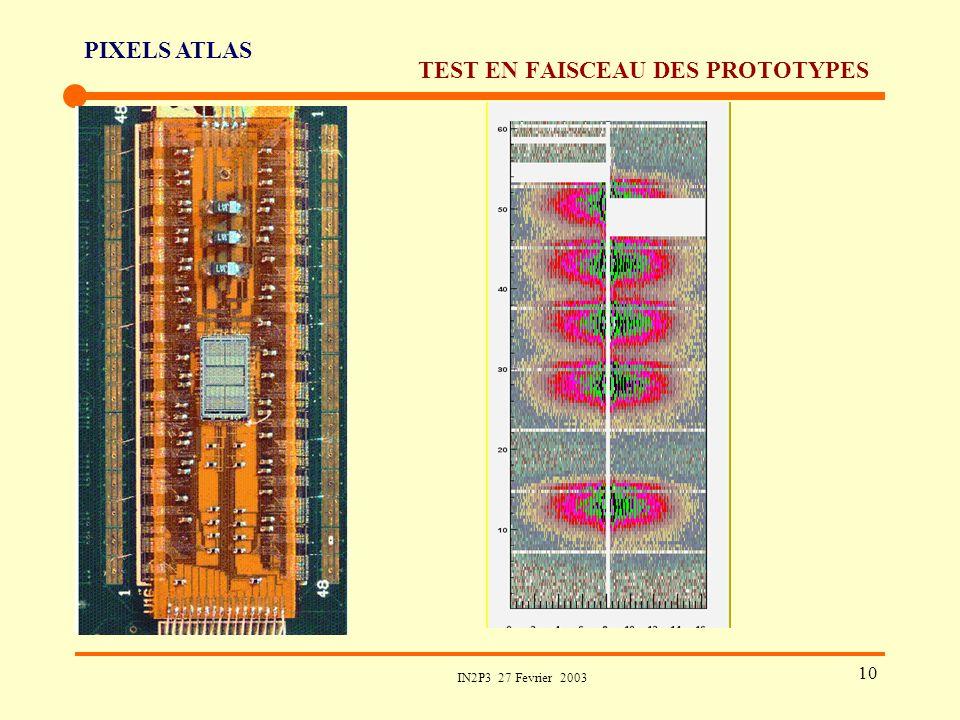 PIXELS ATLAS IN2P3 27 Fevrier 2003 10 TEST EN FAISCEAU DES PROTOTYPES
