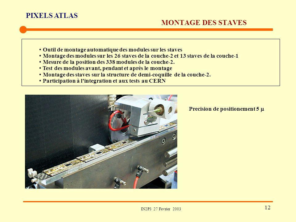 PIXELS ATLAS IN2P3 27 Fevrier 2003 12 MONTAGE DES STAVES Outil de montage automatique des modules sur les staves Montage des modules sur les 26 staves