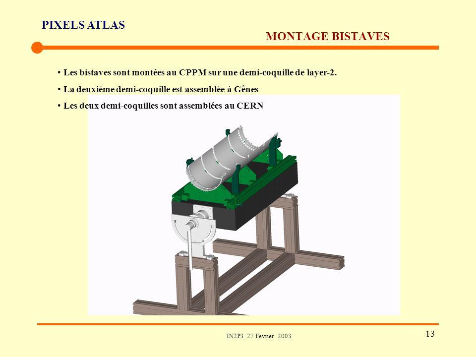 PIXELS ATLAS IN2P3 27 Fevrier 2003 13 MONTAGE BISTAVES Les bistaves sont montées au CPPM sur une demi-coquille de layer-2. La deuxième demi-coquille e
