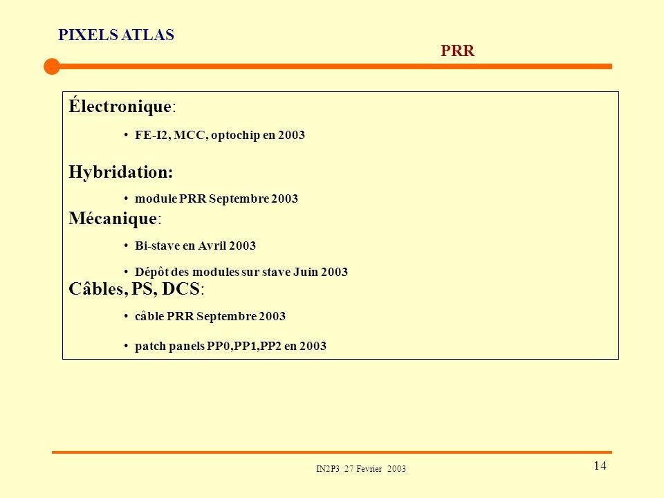 PIXELS ATLAS IN2P3 27 Fevrier 2003 14 PRR Électronique: FE-I2, MCC, optochip en 2003 Hybridation: module PRR Septembre 2003 Mécanique: Bi-stave en Avr