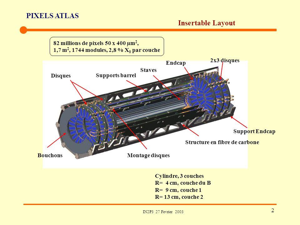PIXELS ATLAS IN2P3 27 Fevrier 2003 2 Insertable Layout Structure en fibre de carbone 2 x 5 disques Cylindre, 3 couches R= 4 cm, couche du B R= 9 cm, c