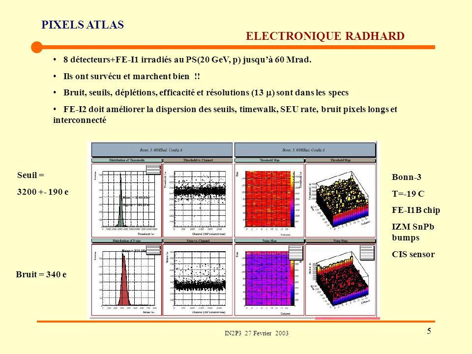 PIXELS ATLAS IN2P3 27 Fevrier 2003 5 ELECTRONIQUE RADHARD 8 détecteurs+FE-I1 irradiés au PS(20 GeV, p) jusqu'à 60 Mrad. Ils ont survécu et marchent bi