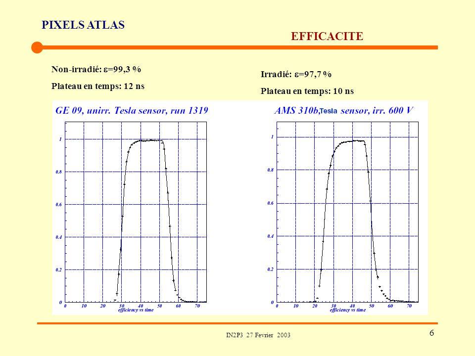 PIXELS ATLAS IN2P3 27 Fevrier 2003 6 EFFICACITE Non-irradié:  =99,3 % Plateau en temps: 12 ns Irradié:  =97,7 % Plateau en temps: 10 ns