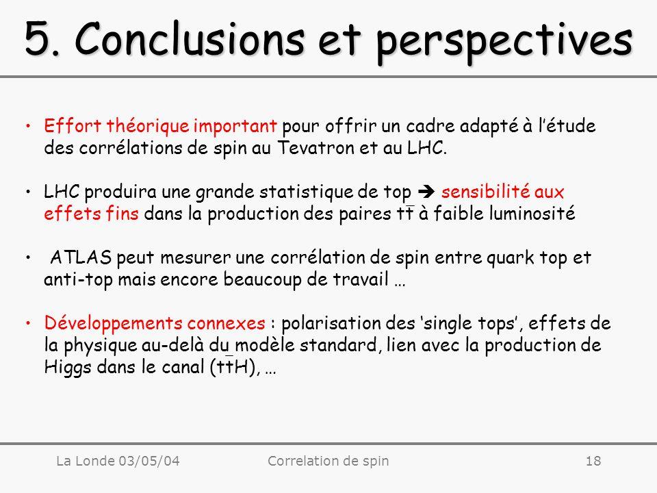La Londe 03/05/04Correlation de spin18 5.
