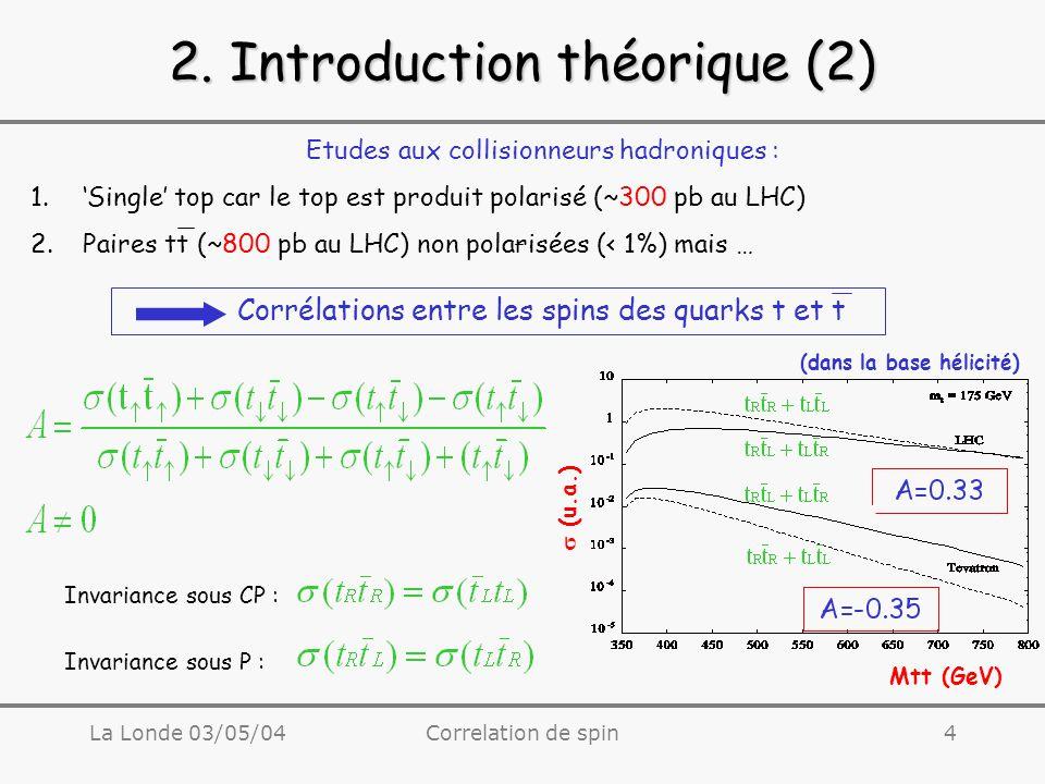 La Londe 03/05/04Correlation de spin15 Remarque : sans reconstruction des tops, analyse possible avec les angles dans le laboratoire, mais effets plus faibles… 4.