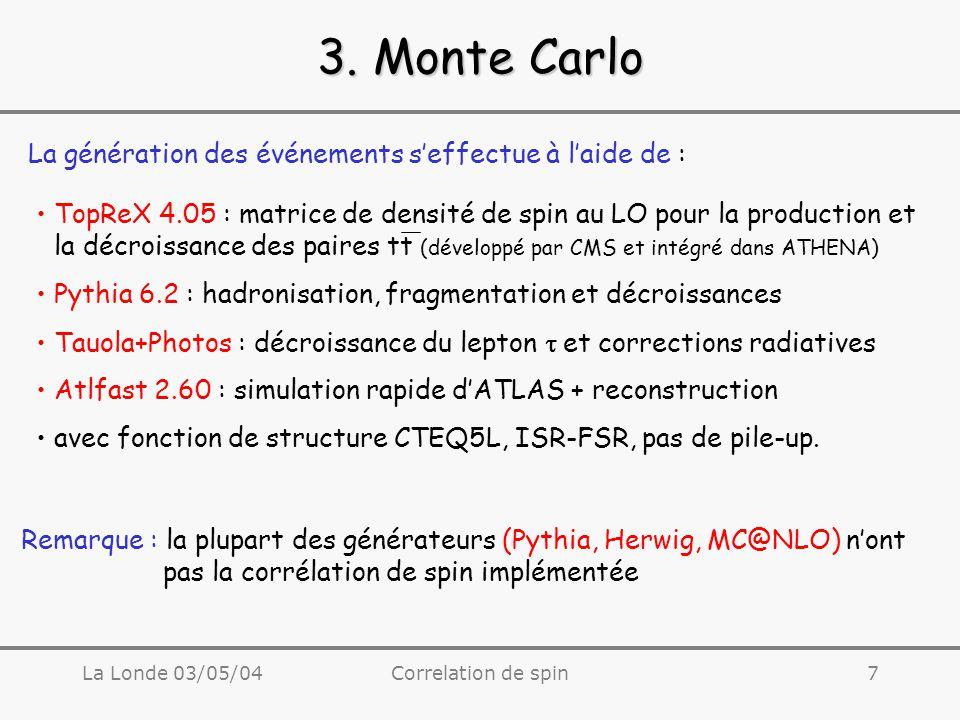 La Londe 03/05/04Correlation de spin7 3.