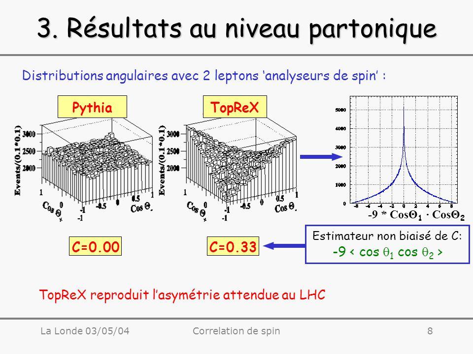 La Londe 03/05/04Correlation de spin9 Différents canaux de décroissance des paires tt (LHC 10 4 pb -1 ) : Dileptonique (0.4M): ee, e ,  Prague Semileptonique (2.5M): e+jets,  +jets CPPM Tout hadronique (3.7M): jets Difficile … Bruit de fond intrinsèque (1.7M) :  +X 3.