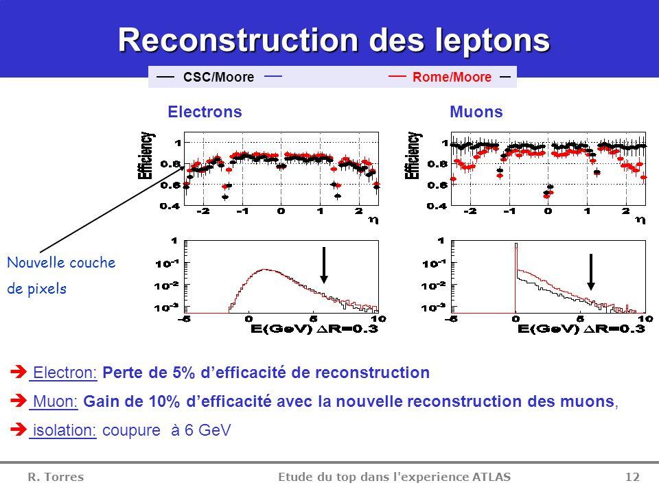R. Torres Etude du top dans l'experience ATLAS 11 Simulation - Description  sélection des événements  =1 Lepton isolé: de haute impulsion transverse