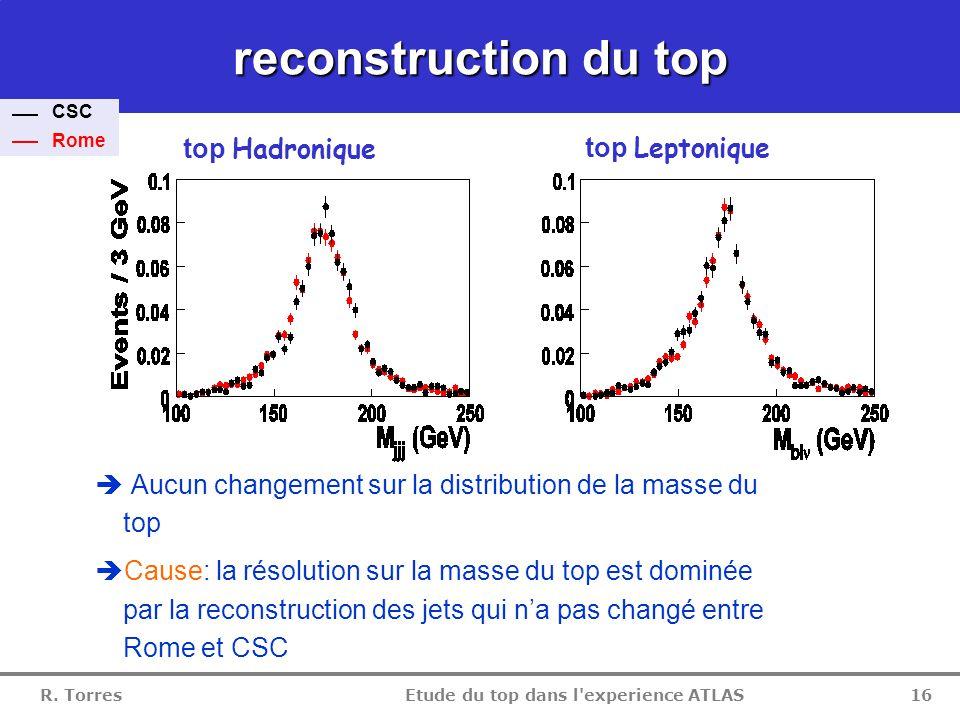 R. Torres Etude du top dans l'experience ATLAS 15 reconstruction du top W jj: on combine tous les jets 2 à 2. Sélection si  M inv -M w  <20 GeV Jet