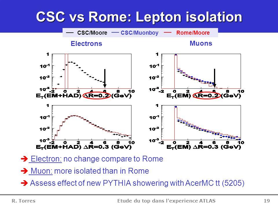 R. Torres Etude du top dans l'experience ATLAS 18 P t miss [E l +  (P t ) 2 +(P z ) 2 ] 2 -(P x l + P x ) 2 -(P y l + P y ) 2 -(P z l + P z ) 2 =M w