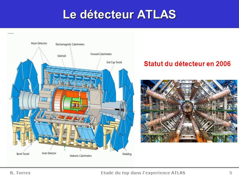 R. Torres Etude du top dans l'experience ATLAS 4 Sections éfficaces Nombre d 'événements total : 10 9 s -1 Nombre d 'événements ttbar: 10 s -1 2 ordre