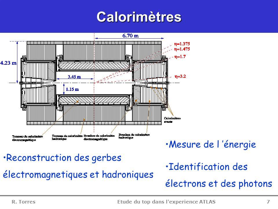 R. Torres Etude du top dans l'experience ATLAS 6 Détecteurs internes Bonne résolution sur les impulsions des particules chargées Efficacité de reconst
