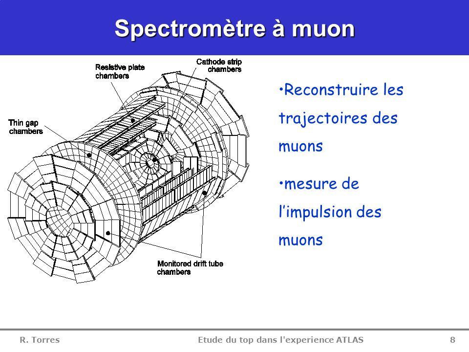 R. Torres Etude du top dans l'experience ATLAS 7 Calorimètres Mesure de l 'énergie Identification des électrons et des photons Reconstruction des gerb