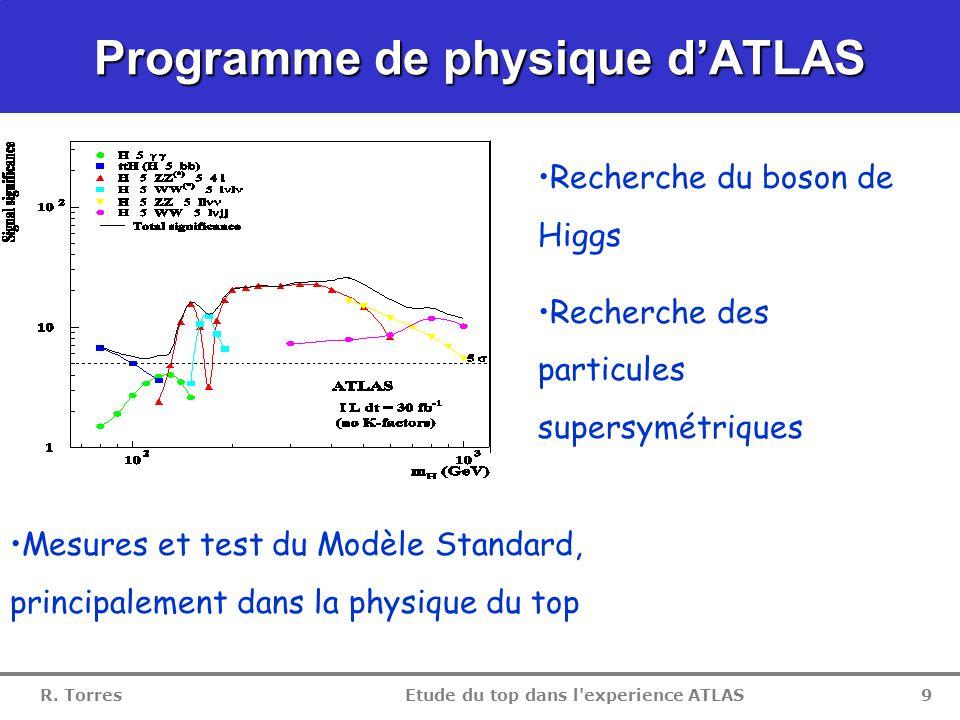 R. Torres Etude du top dans l'experience ATLAS 8 Spectromètre à muon Reconstruire les trajectoires des muons mesure de l'impulsion des muons