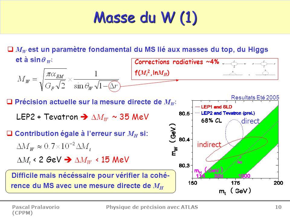 Pascal Pralavorio (CPPM) Physique de précision avec ATLAS 10 Masse du W (1)  Contribution égale à l'erreur sur M H si:  Précision actuelle sur la me