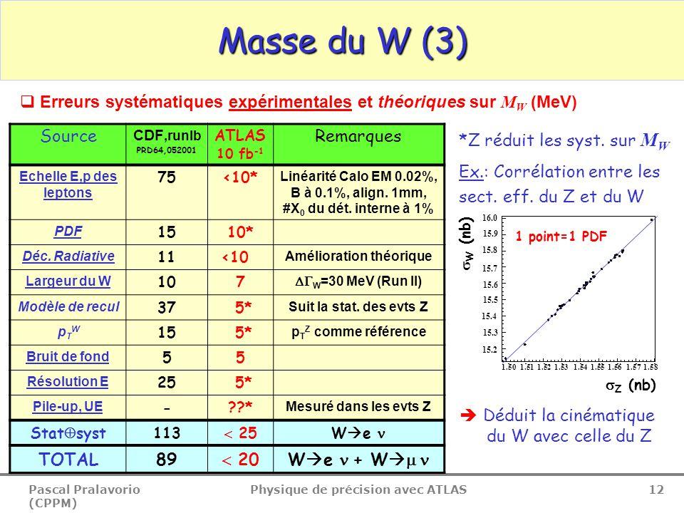 Pascal Pralavorio (CPPM) Physique de précision avec ATLAS 12 Masse du W (3)  Erreurs systématiques expérimentales et théoriques  sur M W (MeV) Source CDF,runIb PRD64,052001 ATLAS 10 fb -1 Remarques Echelle E,p des leptons 75<10* Linéarité Calo EM 0.02%, B à 0.1%, align.