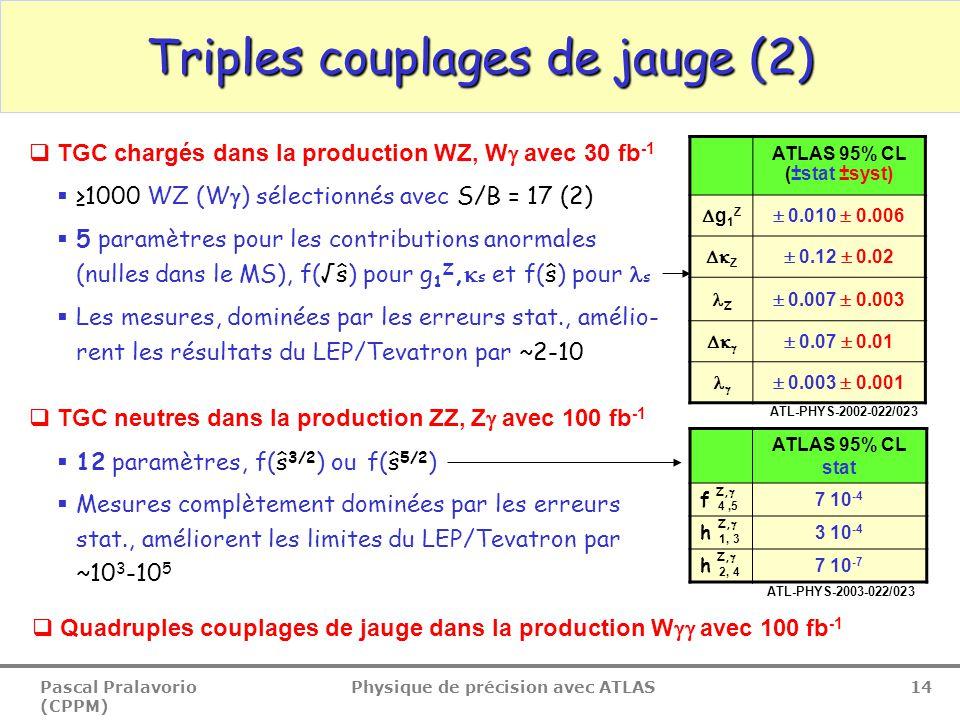 Pascal Pralavorio (CPPM) Physique de précision avec ATLAS 14 Triples couplages de jauge (2)  TGC chargés dans la production WZ, W  avec 30 fb -1  ≥