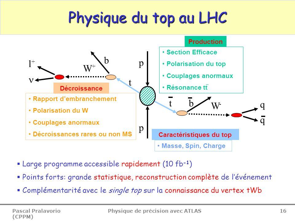 Pascal Pralavorio (CPPM) Physique de précision avec ATLAS 16 Physique du top au LHC q q t p p b W+W+ W-W- b Section Efficace Polarisation du top Coupl