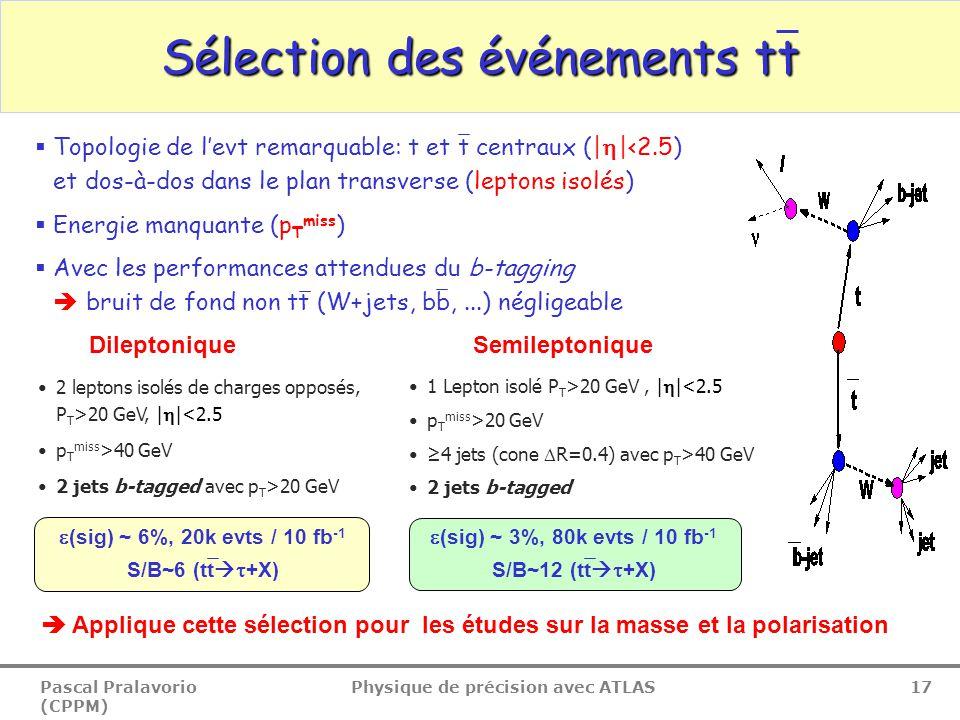 Pascal Pralavorio (CPPM) Physique de précision avec ATLAS 17  Topologie de l'evt remarquable: t et t centraux (|  |<2.5) et dos-à-dos dans le plan t